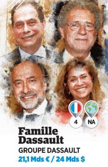 Famille Dassault