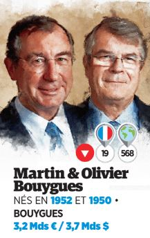 Martin & Olivier Bouygues