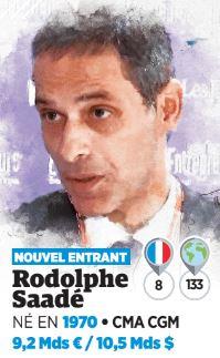 Rodolphe Saadé
