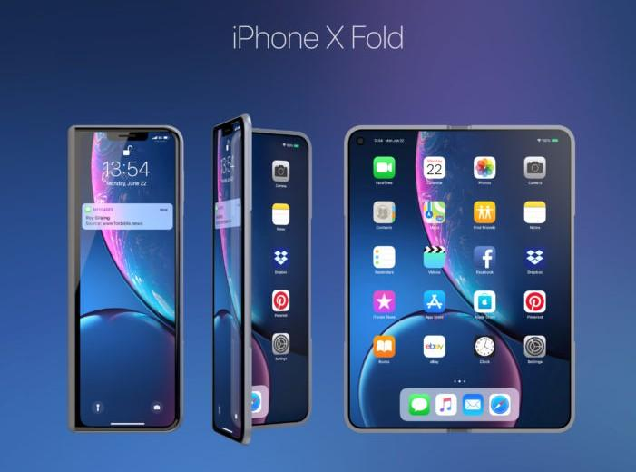 Iphone 7 Price In Dubai In 2019 August