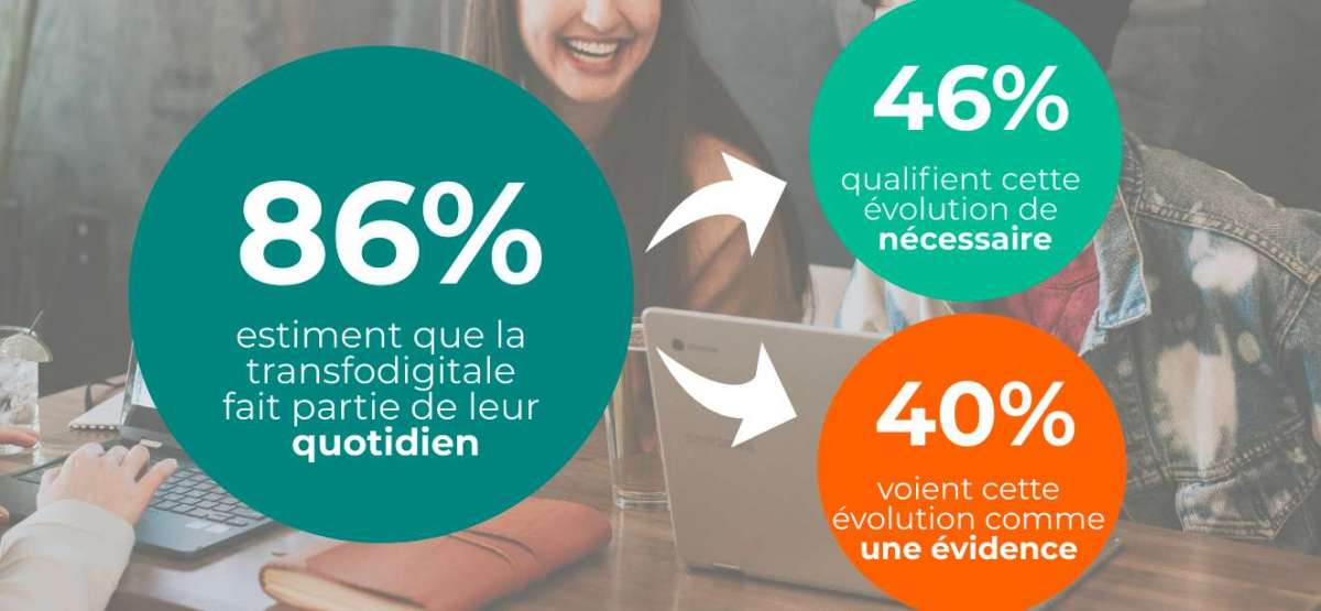 infographie Cision étude dircom transformation digitale