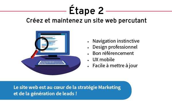 Etape 2 de l'Inbound Marketing