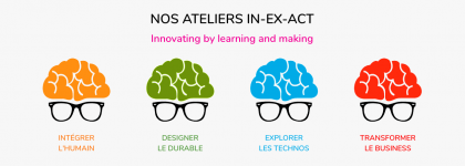 Ateliers Pink Innov - cycles d'innovation