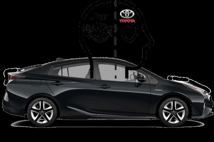 Investissement capitalistique et technlogique de Toyota dans Uber
