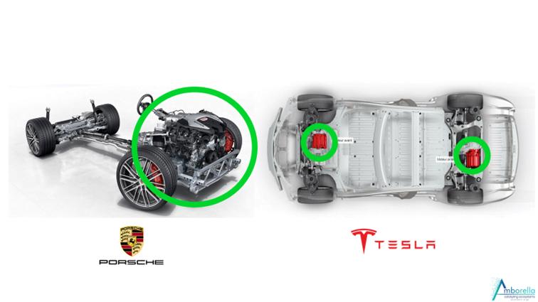 Motorisation électrique ou thermique: la disruption par les coûts