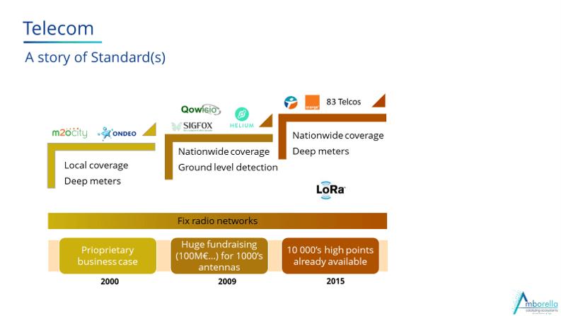histoire de l'IoT